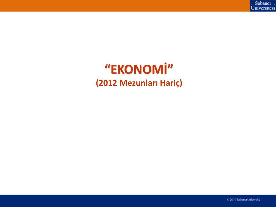EKONOMİ (2012 Mezunları Hariç)
