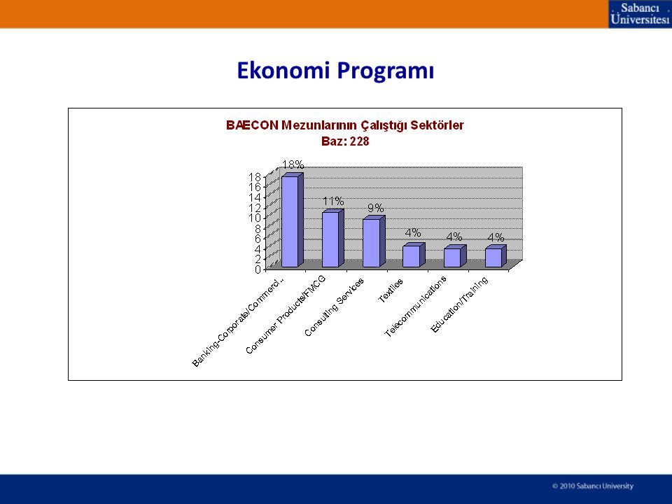 Ekonomi Programı