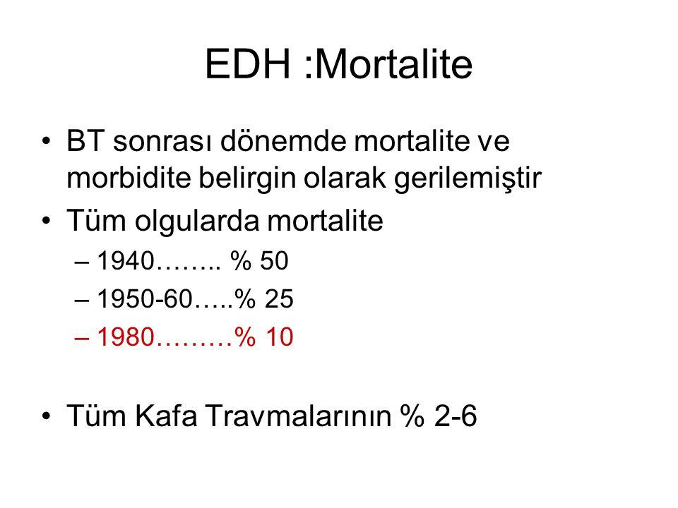 EDH :Mortalite BT sonrası dönemde mortalite ve morbidite belirgin olarak gerilemiştir Tüm olgularda mortalite –1940…….. % 50 –1950-60…..% 25 –1980………%