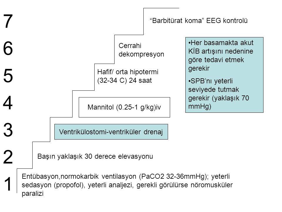 76543217654321 Entübasyon,normokarbik ventilasyon (PaCO2 32-36mmHg); yeterli sedasyon (propofol), yeterli analjezi, gerekli görülürse nöromusküler par
