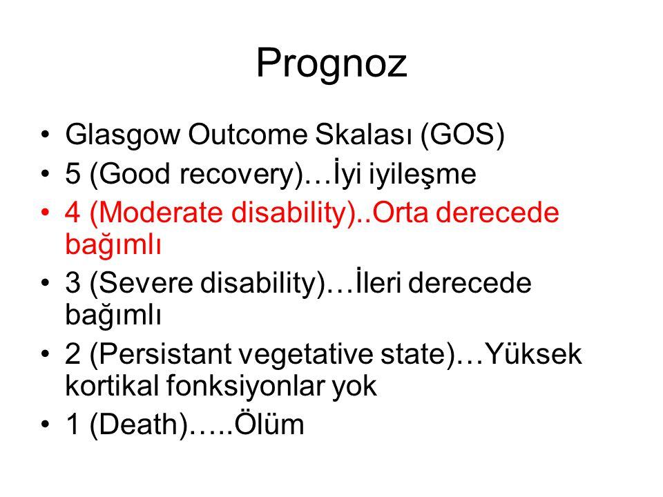 Prognoz Glasgow Outcome Skalası (GOS) 5 (Good recovery)…İyi iyileşme 4 (Moderate disability)..Orta derecede bağımlı 3 (Severe disability)…İleri derece