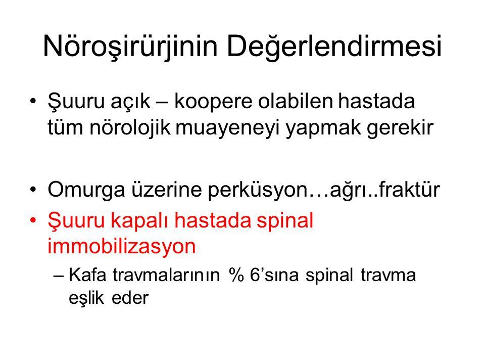Nöroşirürjinin Değerlendirmesi Şuuru açık – koopere olabilen hastada tüm nörolojik muayeneyi yapmak gerekir Omurga üzerine perküsyon…ağrı..fraktür Şuu