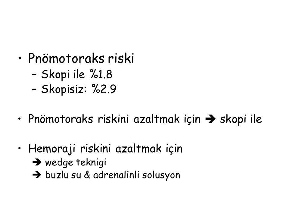 Pnömotoraks riski –Skopi ile %1.8 –Skopisiz: %2.9 Pnömotoraks riskini azaltmak için  skopi ile Hemoraji riskini azaltmak için  wedge teknigi  buzlu