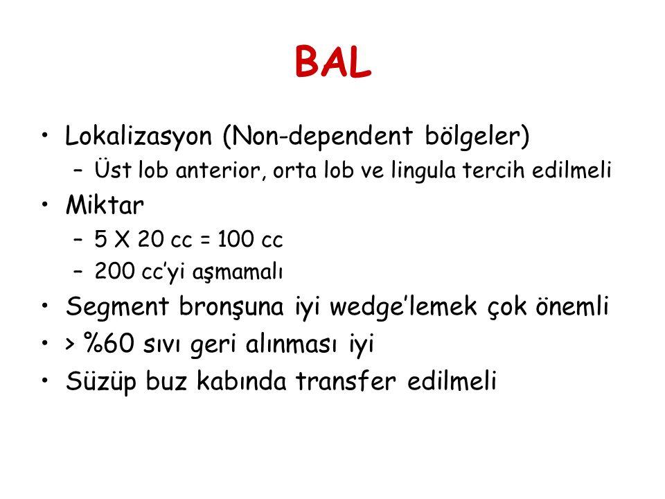 BAL Lokalizasyon (Non-dependent bölgeler) –Üst lob anterior, orta lob ve lingula tercih edilmeli Miktar –5 X 20 cc = 100 cc –200 cc'yi aşmamalı Segmen