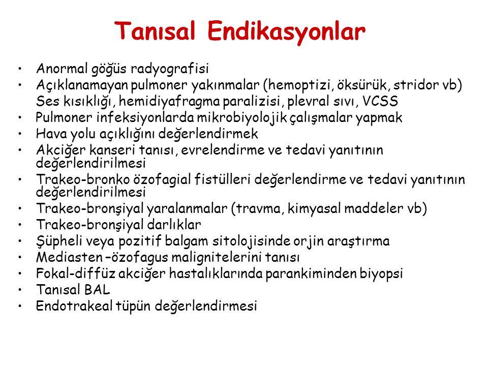 Küratif Amaç Anacak Y, Moğulkoç N, Özkök S, Göksel T, Haydaroğlu A, Bayındır Ü High dose rate endobronchial brachytherapy in combination with external beam radiotherapy for stage lll non-small cell lung cancer Lung Cancer 2001, 34, 253-259