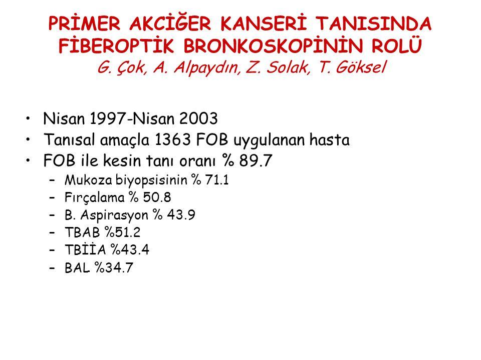 PRİMER AKCİĞER KANSERİ TANISINDA FİBEROPTİK BRONKOSKOPİNİN ROLÜ G. Çok, A. Alpaydın, Z. Solak, T. Göksel Nisan 1997-Nisan 2003 Tanısal amaçla 1363 FOB