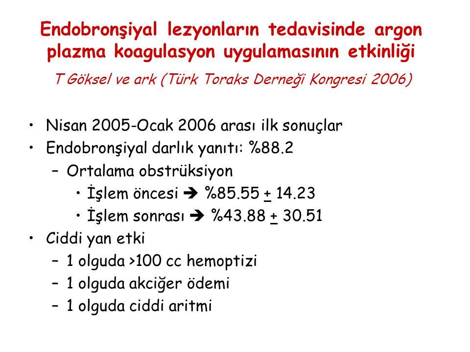 Nisan 2005-Ocak 2006 arası ilk sonuçlar Endobronşiyal darlık yanıtı: %88.2 –Ortalama obstrüksiyon İşlem öncesi  %85.55 + 14.23 İşlem sonrası  %43.88