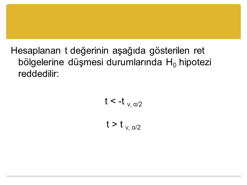 Hesaplanan t değerinin aşağıda gösterilen ret bölgelerine düşmesi durumlarında H 0 hipotezi reddedilir: t < -t v, α/2 t > t v, α/2