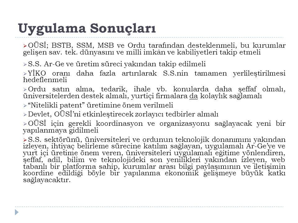 Uygulama Sonuçları  OÜSİ; BSTB, SSM, MSB ve Ordu tarafından desteklenmeli, bu kurumlar gelişen sav.