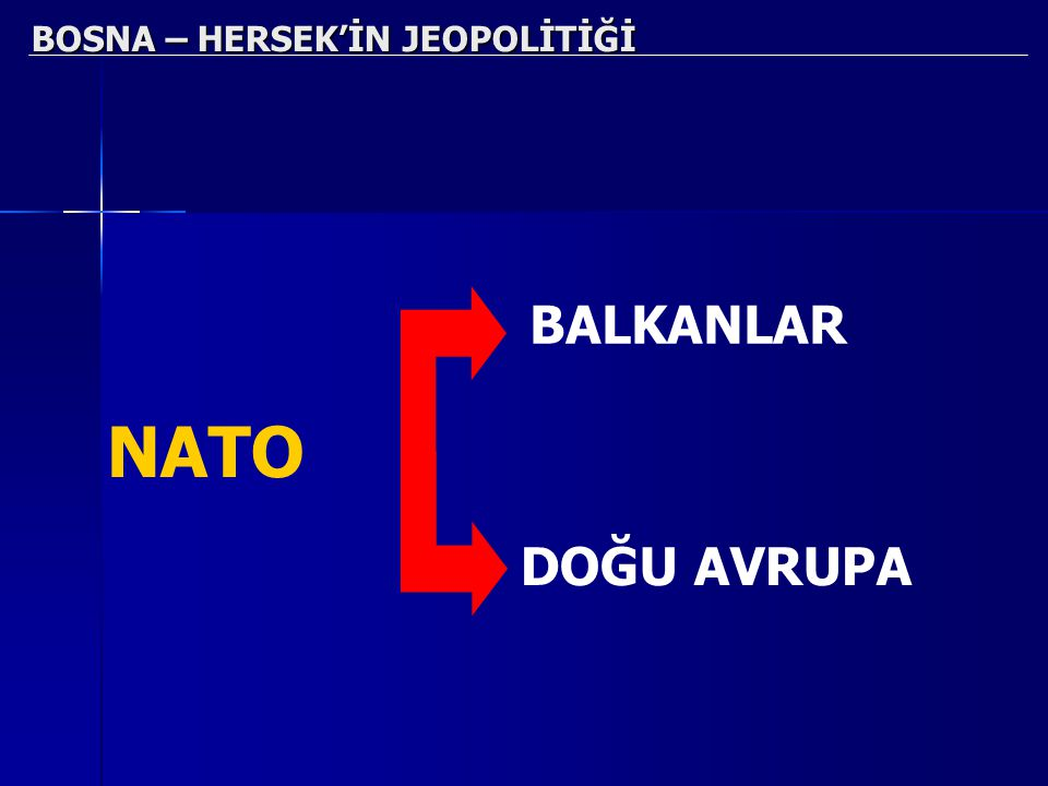 BOSNA – HERSEK'İN JEOPOLİTİĞİ DOĞU AVRUPA NATO BALKANLAR