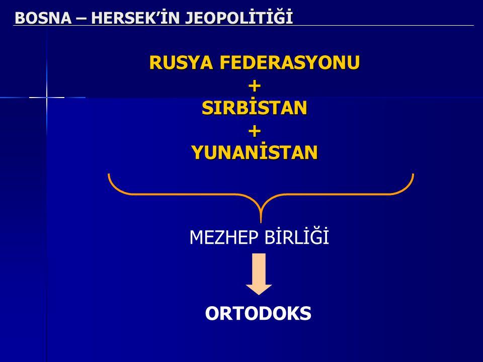 BOSNA – HERSEK'İN JEOPOLİTİĞİ RUSYA FEDERASYONU +SIRBİSTAN+YUNANİSTAN MEZHEP BİRLİĞİ ORTODOKS