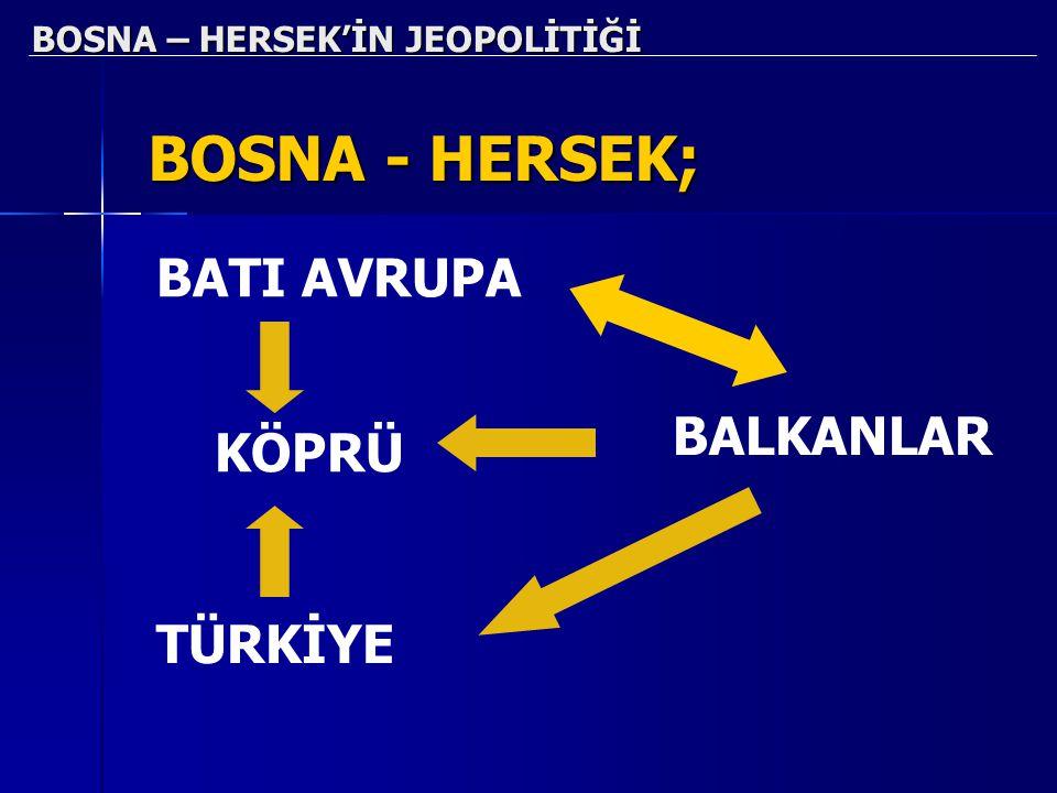 BOSNA – HERSEK'İN JEOPOLİTİĞİ BOSNA - HERSEK; BATI AVRUPA KÖPRÜ TÜRKİYE BALKANLAR