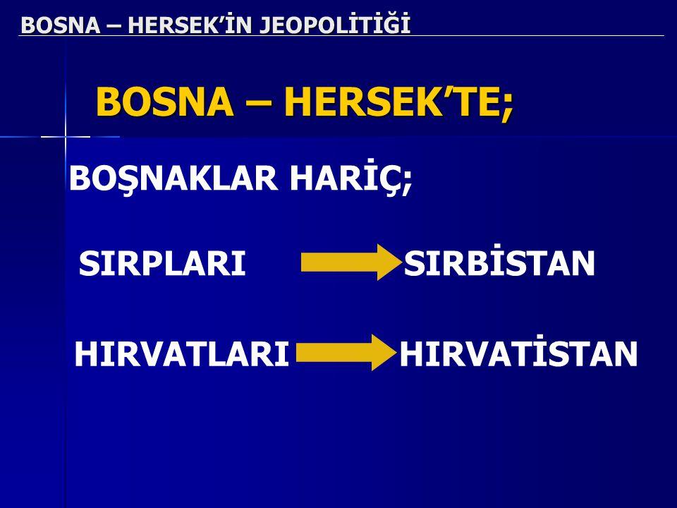 BOSNA – HERSEK'İN JEOPOLİTİĞİ BOSNA – HERSEK'TE; BOŞNAKLAR HARİÇ; SIRPLARISIRBİSTAN HIRVATLARIHIRVATİSTAN