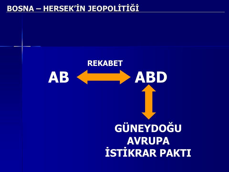 BOSNA – HERSEK'İN JEOPOLİTİĞİ ABABD GÜNEYDOĞU AVRUPA İSTİKRAR PAKTI REKABET