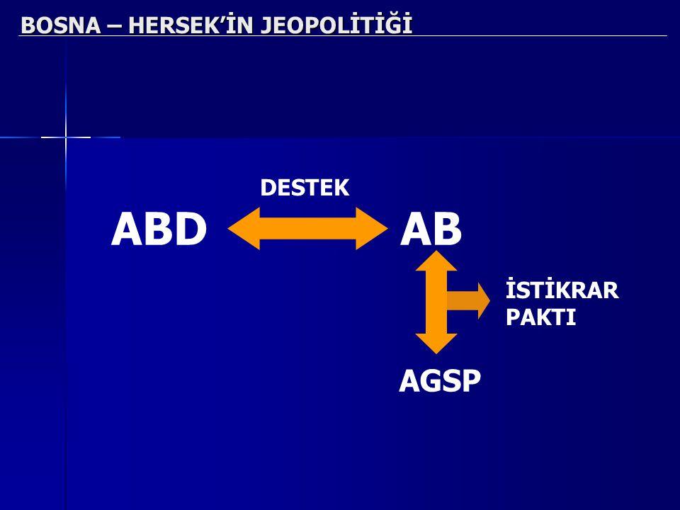 BOSNA – HERSEK'İN JEOPOLİTİĞİ ABDAB AGSP DESTEK İSTİKRAR PAKTI