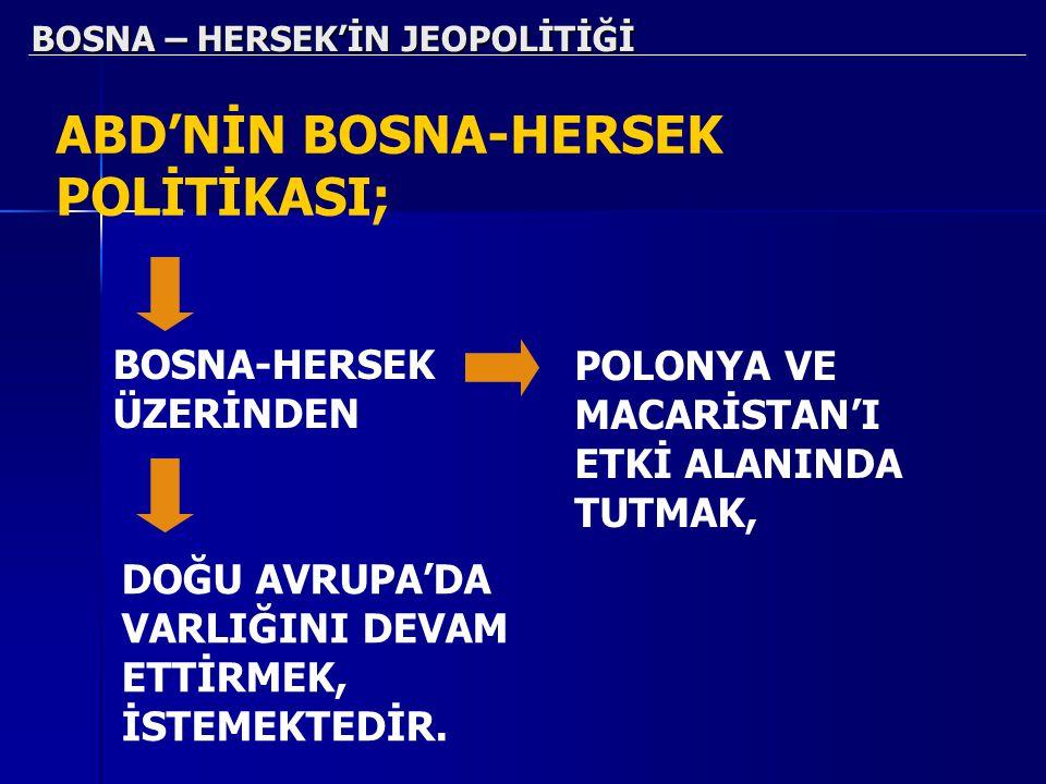 BOSNA – HERSEK'İN JEOPOLİTİĞİ ABD'NİN BOSNA-HERSEK POLİTİKASI; POLONYA VE MACARİSTAN'I ETKİ ALANINDA TUTMAK, BOSNA-HERSEK ÜZERİNDEN DOĞU AVRUPA'DA VAR