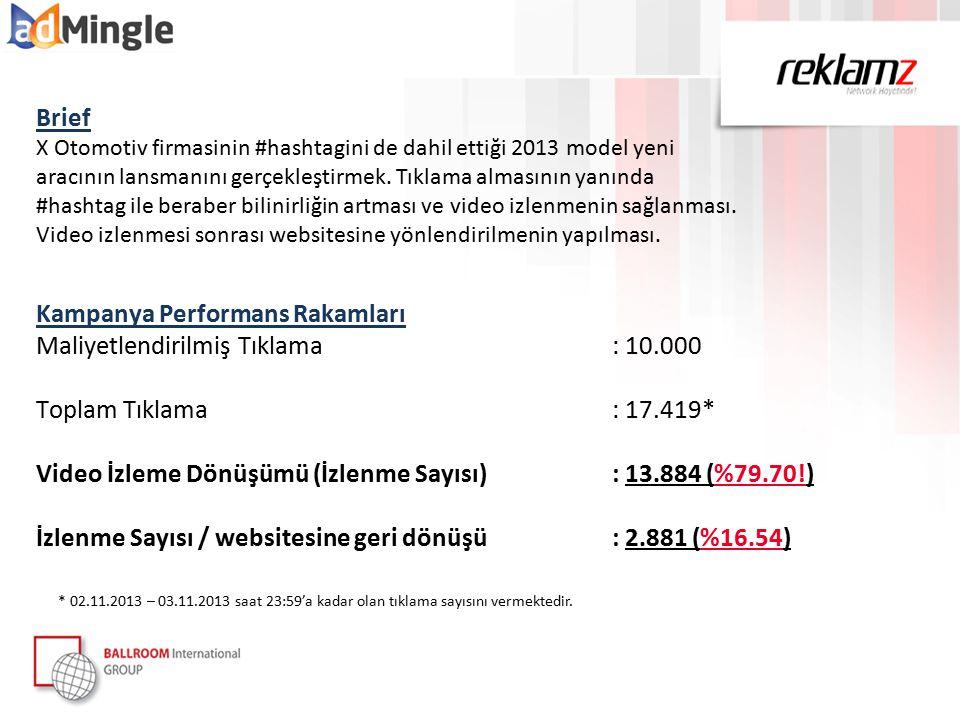 Kampanya Performans Rakamları Maliyetlendirilmiş Tıklama: 10.000 Toplam Tıklama: 17.419* Video İzleme Dönüşümü (İzlenme Sayısı): 13.884 (%79.70!) İzle