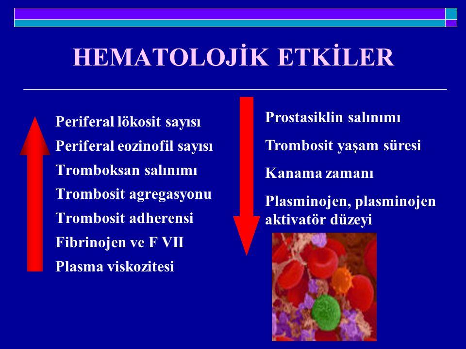 Periferal lökosit sayısı Periferal eozinofil sayısı Tromboksan salınımı Trombosit agregasyonu Trombosit adherensi Fibrinojen ve F VII Plasma viskozite