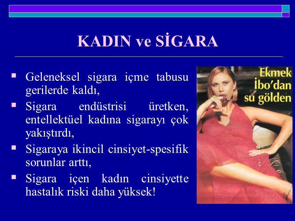 KADIN ve SİGARA  Geleneksel sigara içme tabusu gerilerde kaldı,  Sigara endüstrisi üretken, entellektüel kadına sigarayı çok yakıştırdı,  Sigaraya