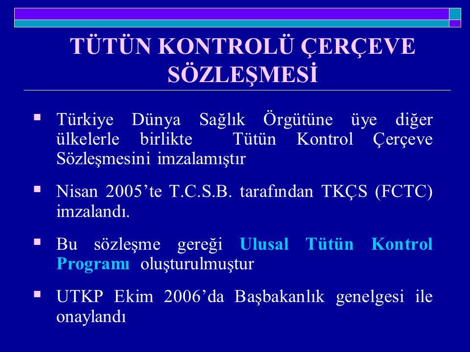 TÜTÜN KONTROLÜ ÇERÇEVE SÖZLEŞMESİ  Türkiye Dünya Sağlık Örgütüne üye diğer ülkelerle birlikte Tütün Kontrol Çerçeve Sözleşmesini imzalamıştır  Nisan