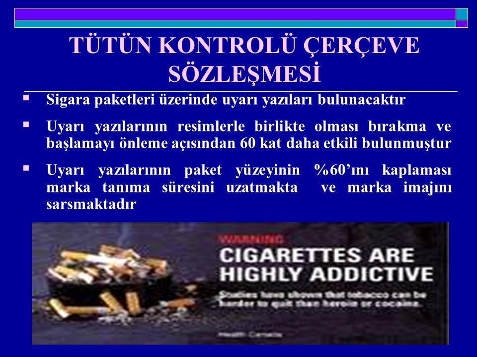  Sigara paketleri üzerinde uyarı yazıları bulunacaktır  Uyarı yazılarının resimlerle birlikte olması bırakma ve başlamayı önleme açısından 60 kat da