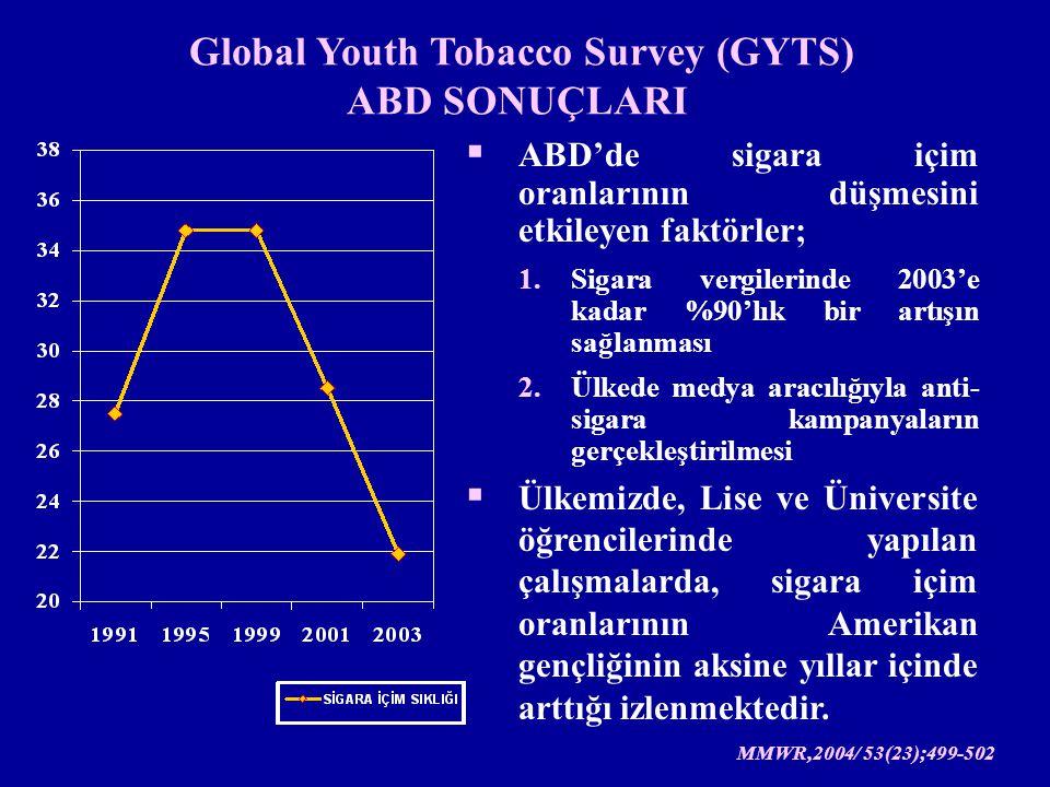 Global Youth Tobacco Survey (GYTS) ABD SONUÇLARI  ABD'de sigara içim oranlarının düşmesini etkileyen faktörler; 1.Sigara vergilerinde 2003'e kadar %9