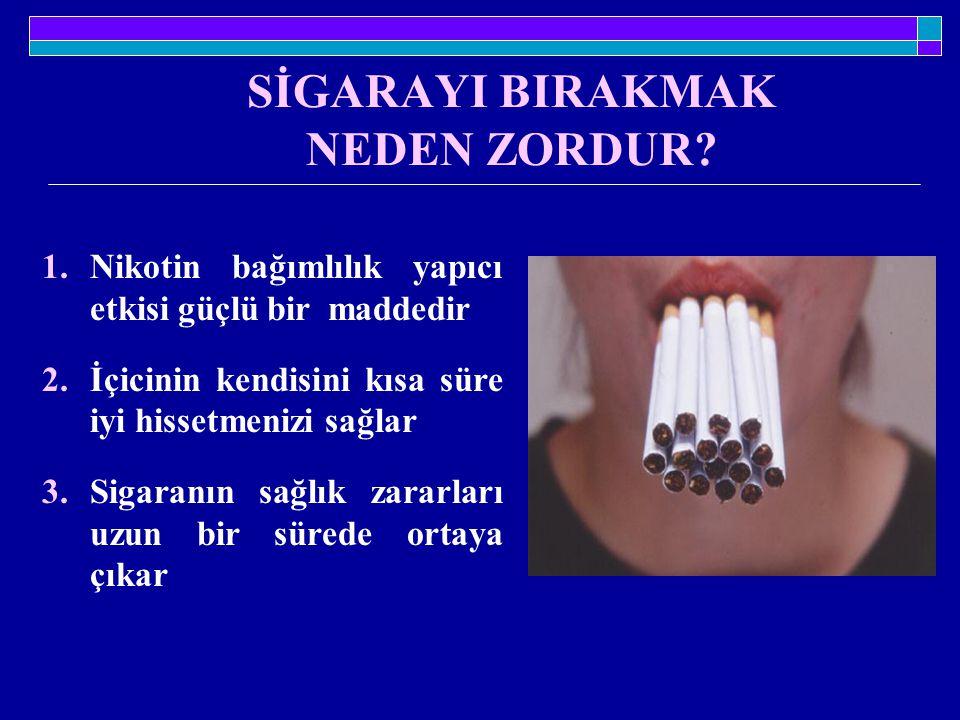 SİGARAYI BIRAKMAK NEDEN ZORDUR? 1.Nikotin bağımlılık yapıcı etkisi güçlü bir maddedir 2.İçicinin kendisini kısa süre iyi hissetmenizi sağlar 3.Sigaran
