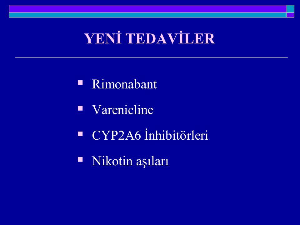 YENİ TEDAVİLER  Rimonabant  Varenicline  CYP2A6 İnhibitörleri  Nikotin aşıları