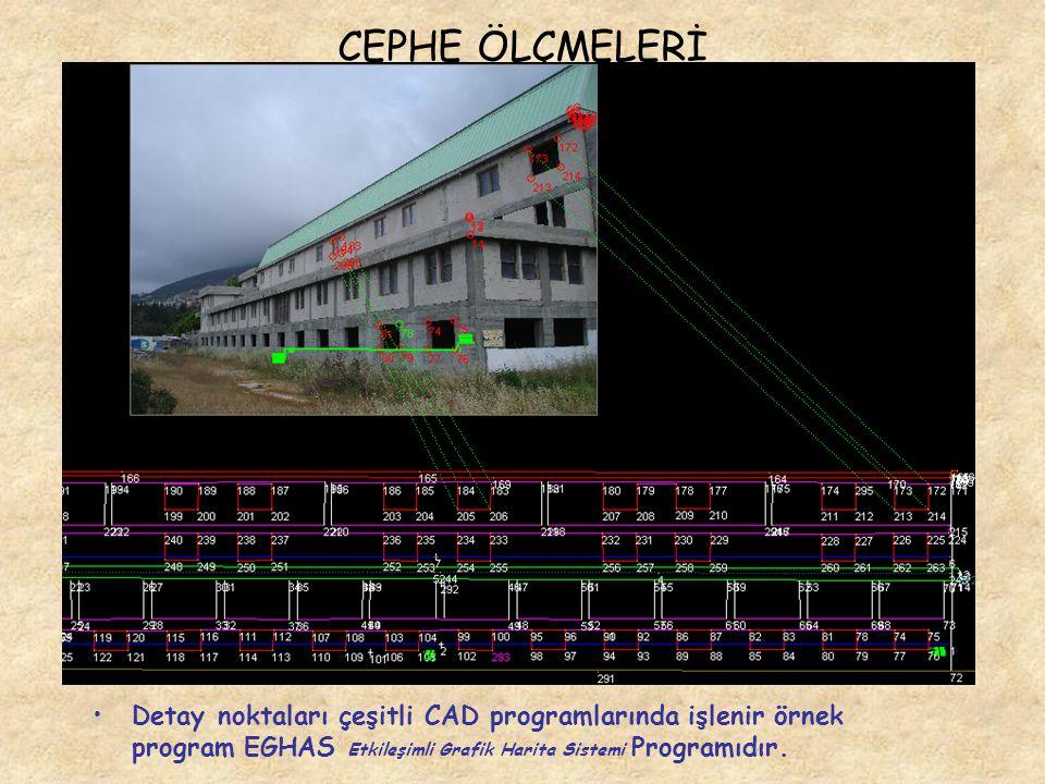 CEPHE ÖLÇMELERİ Detay noktaları çeşitli CAD programlarında işlenir örnek program EGHAS Etkileşimli Grafik Harita Sistemi Programıdır.