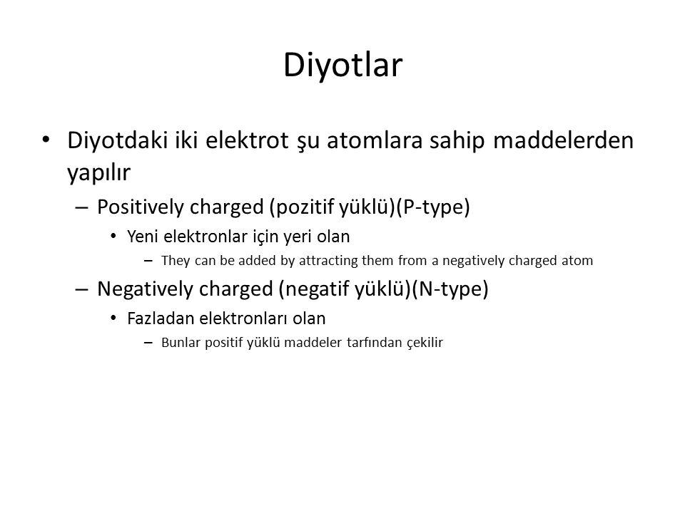 Diyotlar Diyotdaki iki elektrot şu atomlara sahip maddelerden yapılır – Positively charged (pozitif yüklü)(P-type) Yeni elektronlar için yeri olan – They can be added by attracting them from a negatively charged atom – Negatively charged (negatif yüklü)(N-type) Fazladan elektronları olan – Bunlar positif yüklü maddeler tarfından çekilir