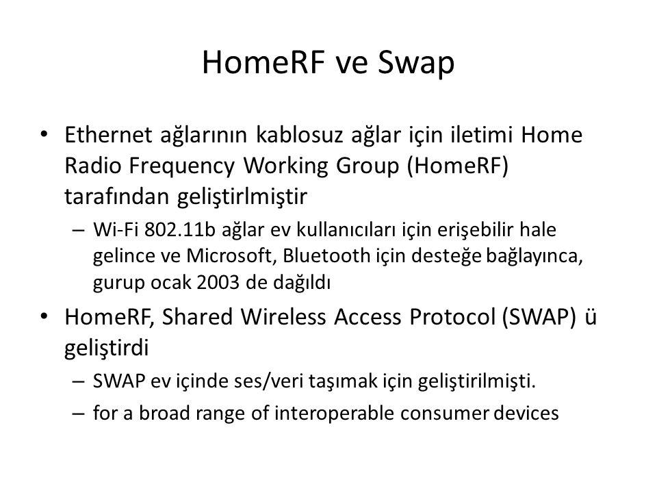 HomeRF ve Swap Ethernet ağlarının kablosuz ağlar için iletimi Home Radio Frequency Working Group (HomeRF) tarafından geliştirlmiştir – Wi-Fi 802.11b ağlar ev kullanıcıları için erişebilir hale gelince ve Microsoft, Bluetooth için desteğe bağlayınca, gurup ocak 2003 de dağıldı HomeRF, Shared Wireless Access Protocol (SWAP) ü geliştirdi – SWAP ev içinde ses/veri taşımak için geliştirilmişti.