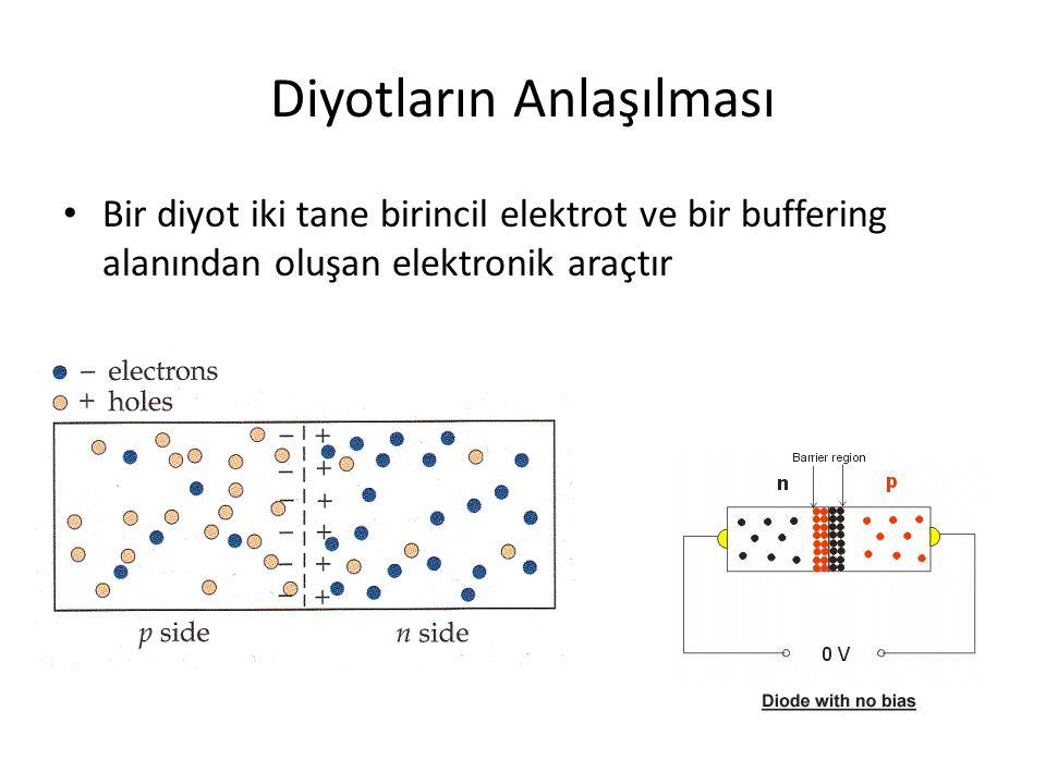 Diyotların Anlaşılması Bir diyot iki tane birincil elektrot ve bir buffering alanından oluşan elektronik araçtır