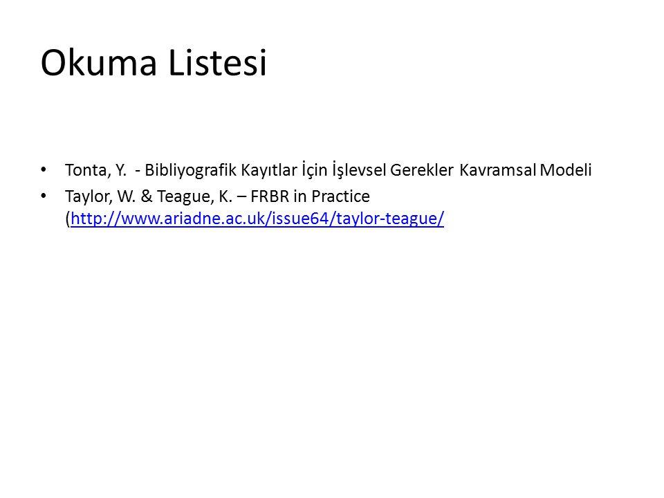 Okuma Listesi Tonta, Y. - Bibliyografik Kayıtlar İçin İşlevsel Gerekler Kavramsal Modeli Taylor, W. & Teague, K. – FRBR in Practice (http://www.ariadn