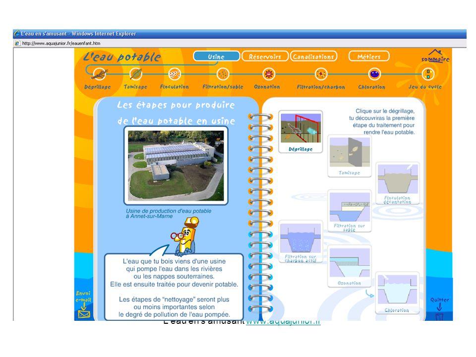 L'eau en s'amusant www.aquajunior.frwww.aquajunior.fr