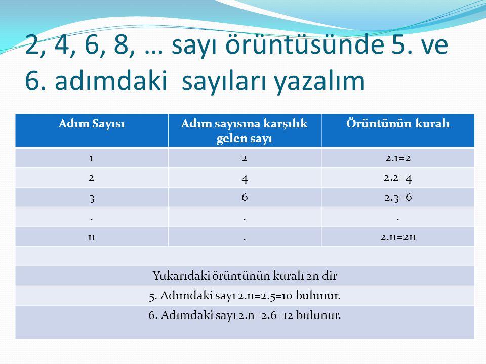 2, 4, 6, 8, … sayı örüntüsünde 5. ve 6. adımdaki sayıları yazalım Adım SayısıAdım sayısına karşılık gelen sayı Örüntünün kuralı 122.1=2 242.2=4 362.3=