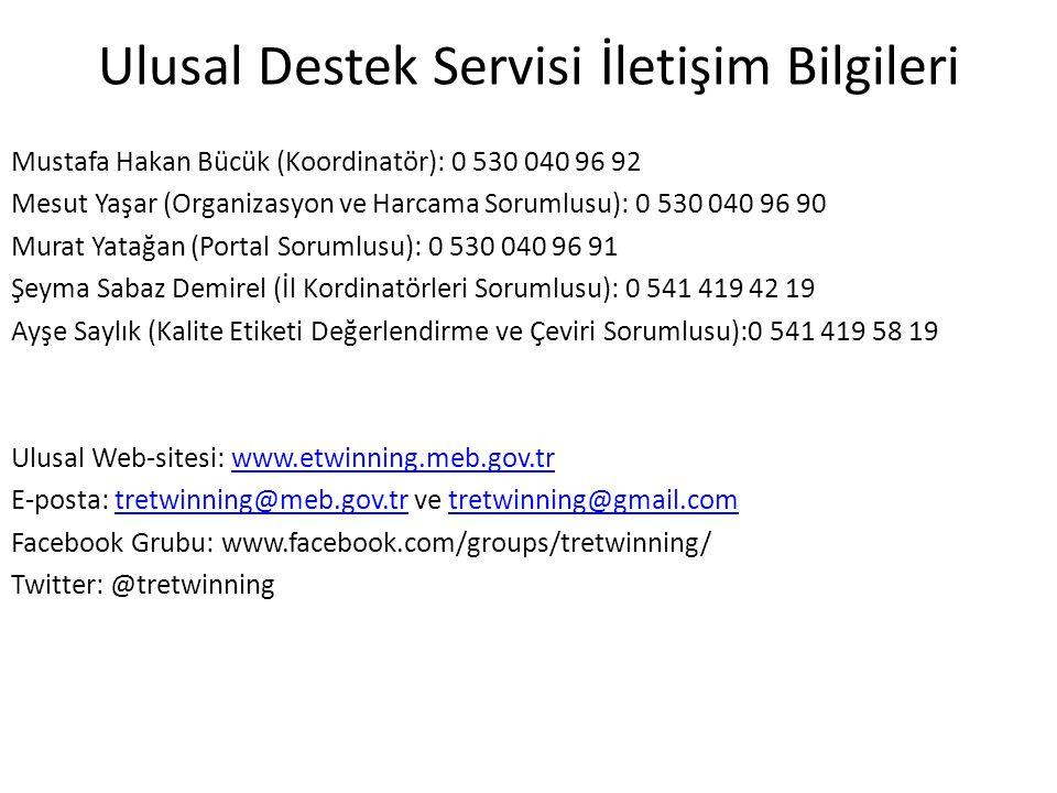 Ulusal Destek Servisi İletişim Bilgileri Mustafa Hakan Bücük (Koordinatör): 0 530 040 96 92 Mesut Yaşar (Organizasyon ve Harcama Sorumlusu): 0 530 040