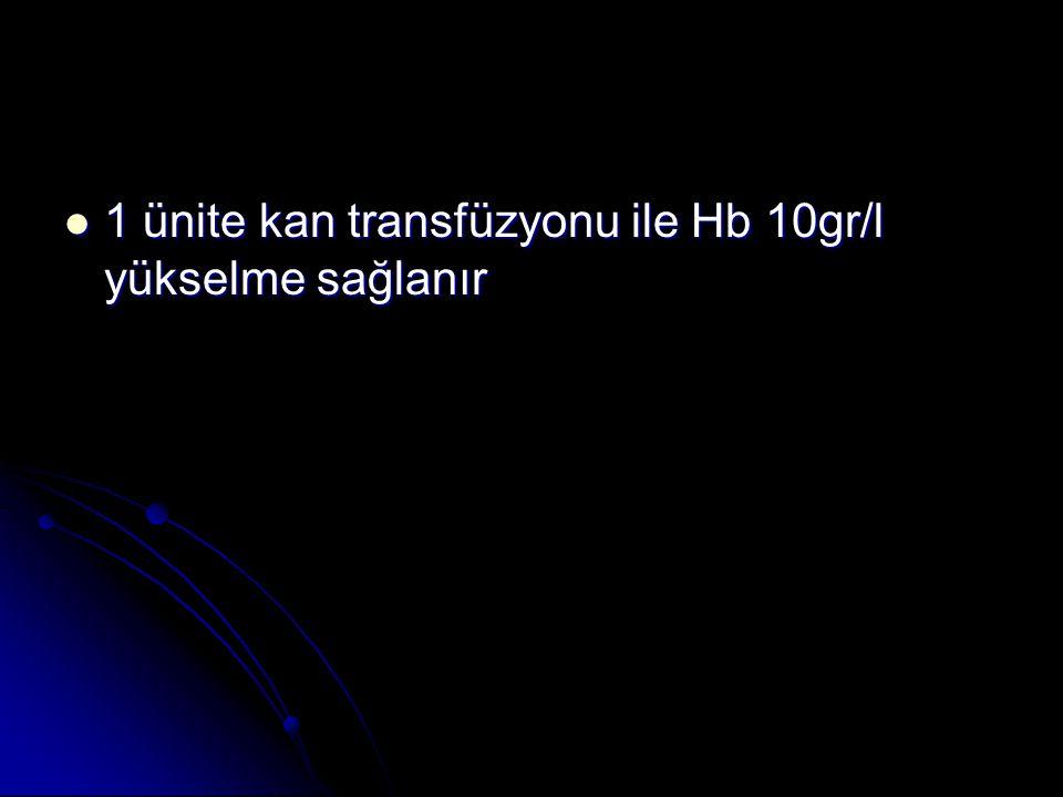 1 ünite kan transfüzyonu ile Hb 10gr/l yükselme sağlanır 1 ünite kan transfüzyonu ile Hb 10gr/l yükselme sağlanır