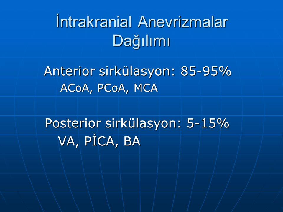 İntrakranial Anevrizmalar Dağılımı Anterior sirkülasyon: 85-95% Anterior sirkülasyon: 85-95% ACoA, PCoA, MCA ACoA, PCoA, MCA Posterior sirkülasyon: 5-