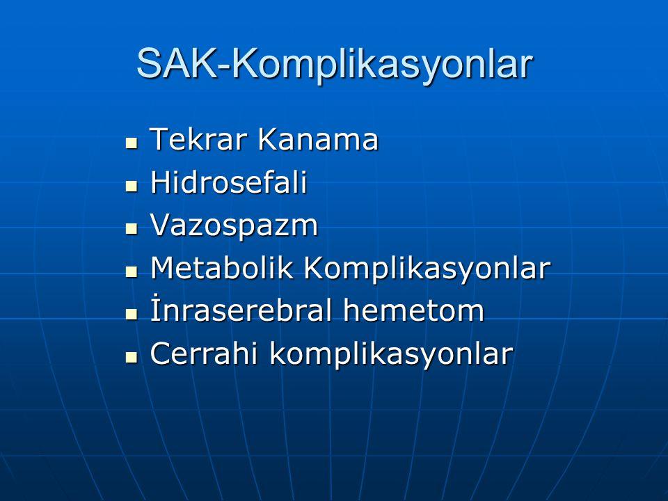 SAK-Komplikasyonlar Tekrar Kanama Tekrar Kanama Hidrosefali Hidrosefali Vazospazm Vazospazm Metabolik Komplikasyonlar Metabolik Komplikasyonlar İnrase