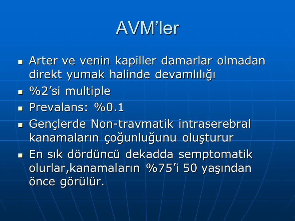 AVM'ler Arter ve venin kapiller damarlar olmadan direkt yumak halinde devamlılığı Arter ve venin kapiller damarlar olmadan direkt yumak halinde devaml