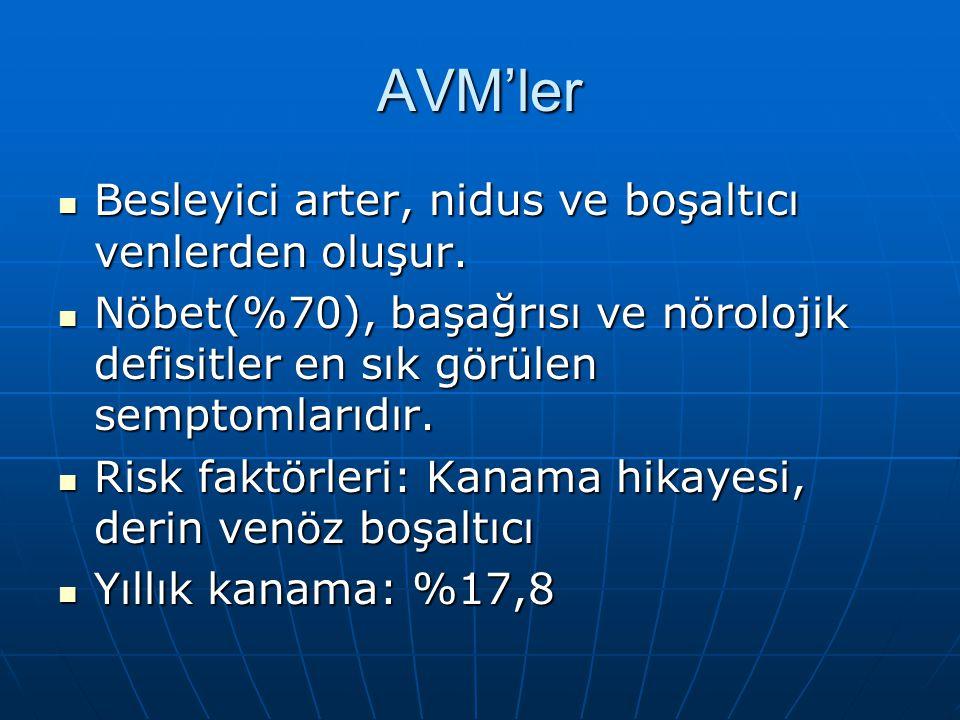 AVM'ler Besleyici arter, nidus ve boşaltıcı venlerden oluşur. Besleyici arter, nidus ve boşaltıcı venlerden oluşur. Nöbet(%70), başağrısı ve nörolojik