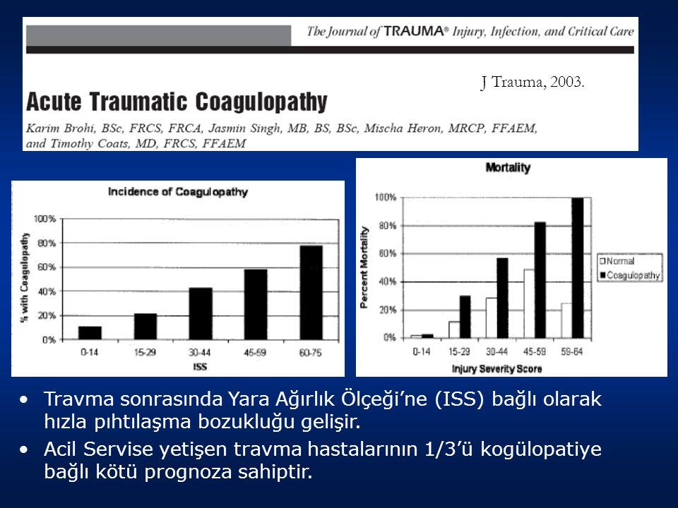 J Trauma, 2003.