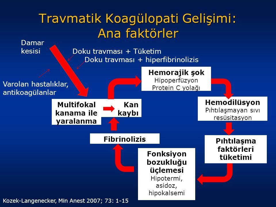 Hemorajik şok Hipoperfüzyon Protein C yolağı Hemodilüsyon Pıhtılaşmayan sıvı resüsitasyon Fonksiyon bozukluğu üçlemesi Hipotermi, asidoz, hipokalsemi Kan kaybı Multifokal kanama ile yaralanma Damar kesisi Varolan hastalıklar, antikoagülanlar Doku travması + Tüketim Doku travması + hiperfibrinolizis Pıhtılaşma faktörleri tüketimi Fibrinolizis Travmatik Koagülopati Gelişimi: Ana faktörler Kozek-Langenecker, Min Anest 2007; 73: 1-15