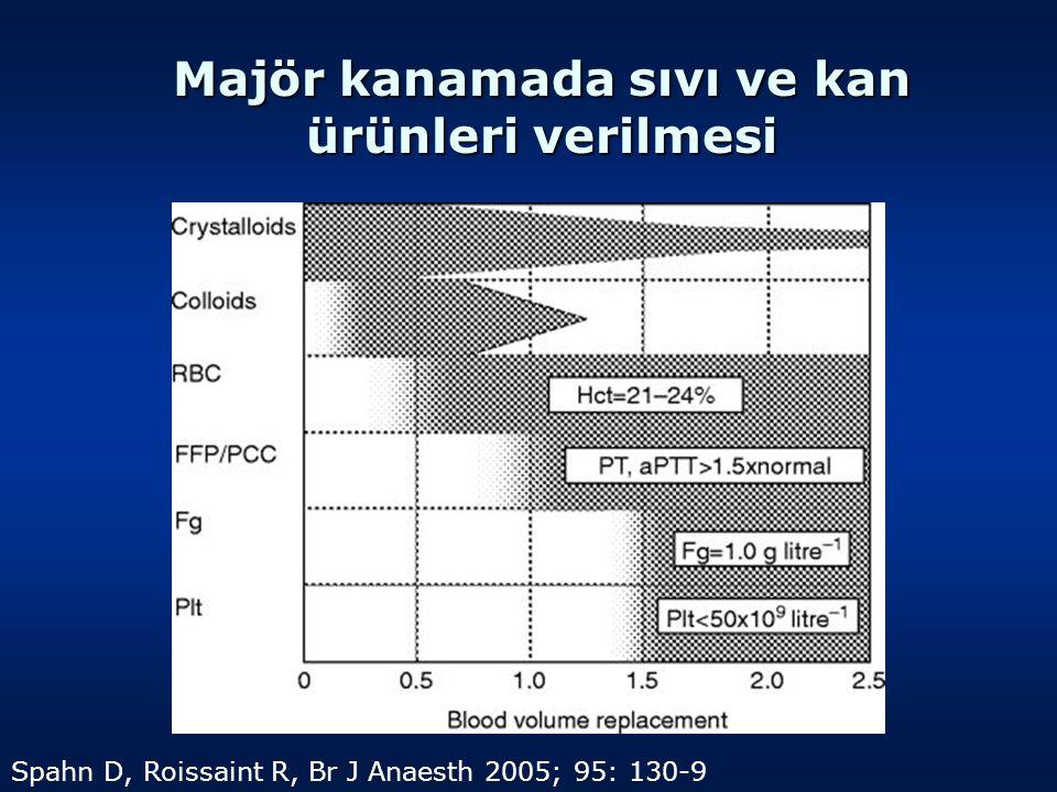 Majör kanamada sıvı ve kan ürünleri verilmesi Spahn D, Roissaint R, Br J Anaesth 2005; 95: 130-9