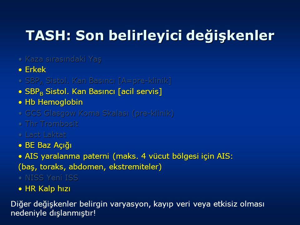 TASH: Son belirleyici değişkenler Kaza sırasındaki Yaş Kaza sırasındaki Yaş Erkek Erkek SBP A Sistol.