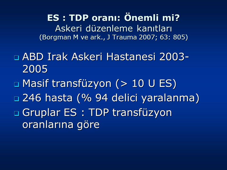ES : TDP oranı: Önemli mi.