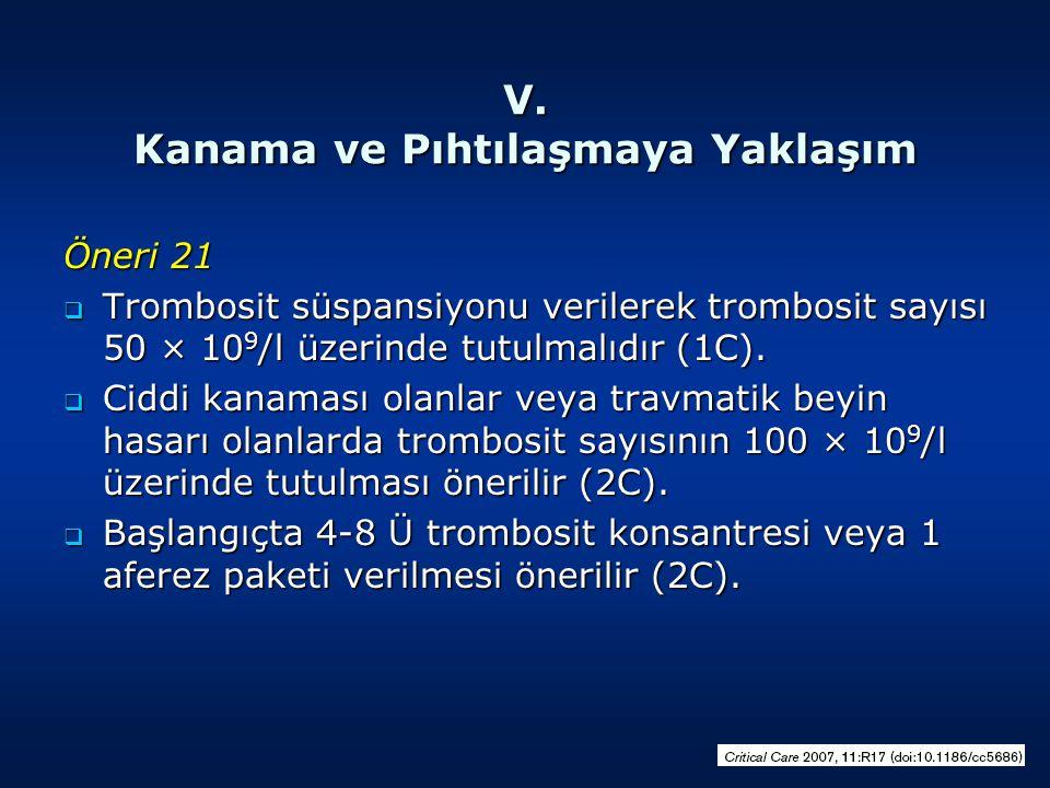 V. Kanama ve Pıhtılaşmaya Yaklaşım Öneri 21  Trombosit süspansiyonu verilerek trombosit sayısı 50 × 10 9 /l üzerinde tutulmalıdır (1C).  Ciddi kanam