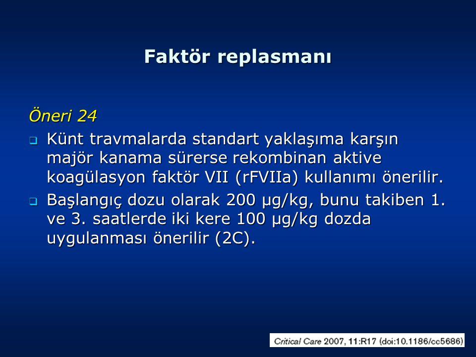Faktör replasmanı Öneri 24  Künt travmalarda standart yaklaşıma karşın majör kanama sürerse rekombinan aktive koagülasyon faktör VII (rFVIIa) kullanımı önerilir.