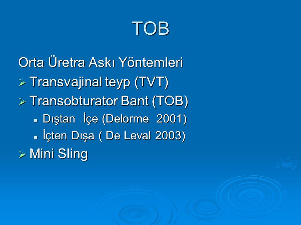 TOB Orta Üretra Askı Yöntemleri  Transvajinal teyp (TVT)  Transobturator Bant (TOB) Dıştan İçe (Delorme 2001) Dıştan İçe (Delorme 2001) İçten Dışa (
