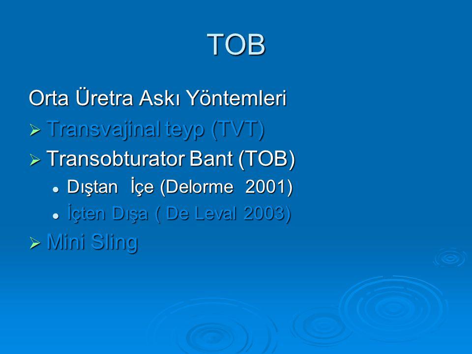 TOB Orta Üretra Askı Yöntemleri  Transvajinal teyp (TVT)  Transobturator Bant (TOB) Dıştan İçe (Delorme 2001) Dıştan İçe (Delorme 2001) İçten Dışa ( De Leval 2003) İçten Dışa ( De Leval 2003)  Mini Sling